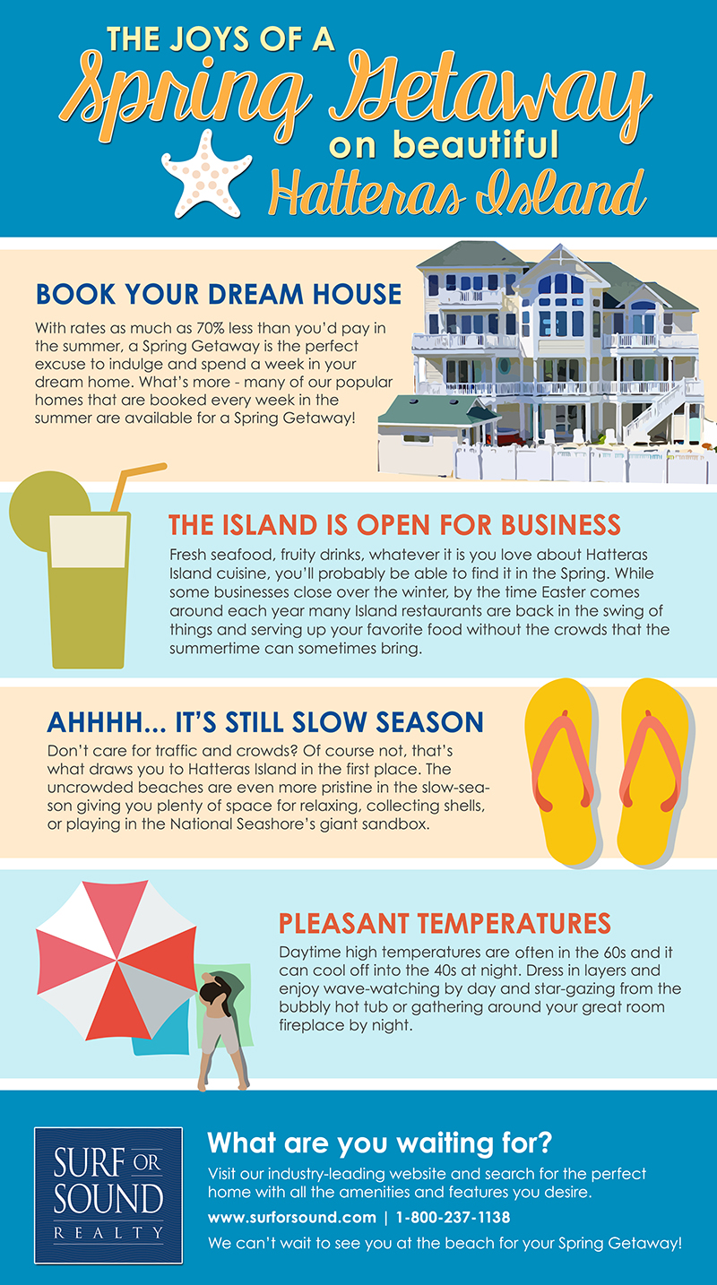 Spring Getaways on Hatteras Island